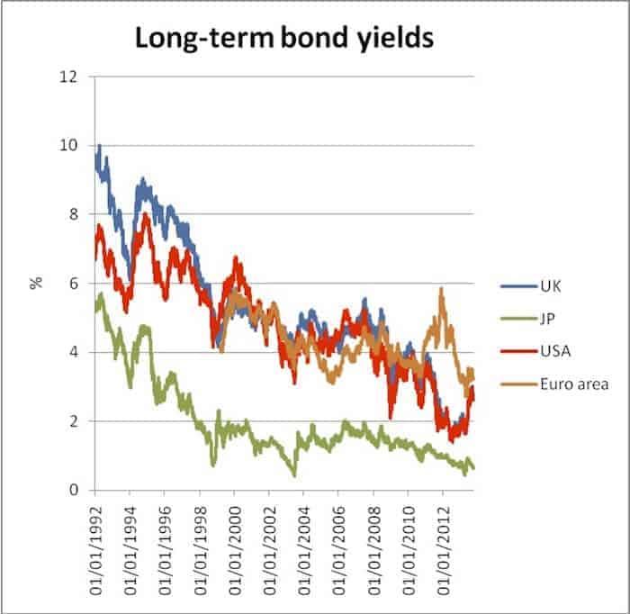 p1, Basket Eurobonds
