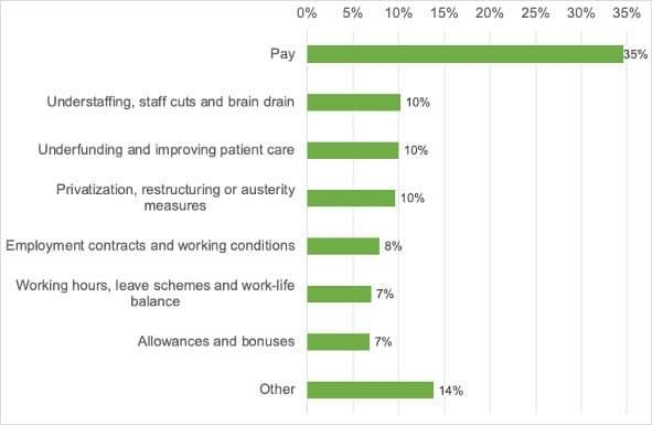 care workers,care work,health and social care
